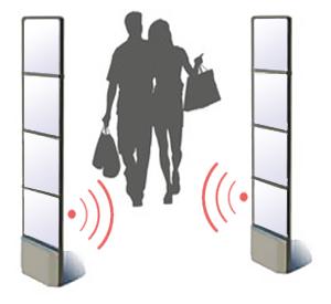 Le système antivol pour magasin de prêt-à-porter